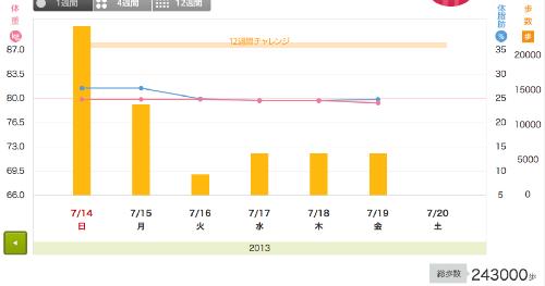 スクリーンショット 2013-07-20 0.14.28