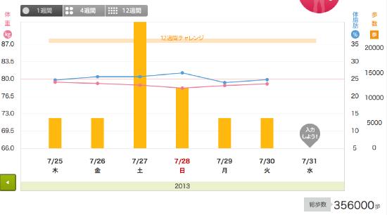 スクリーンショット 2013-07-31 0.34.41