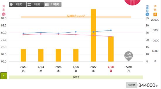 スクリーンショット 2013-07-29 0.45.41