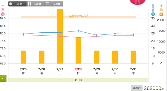 スクリーンショット 2013-07-31 23.58.19