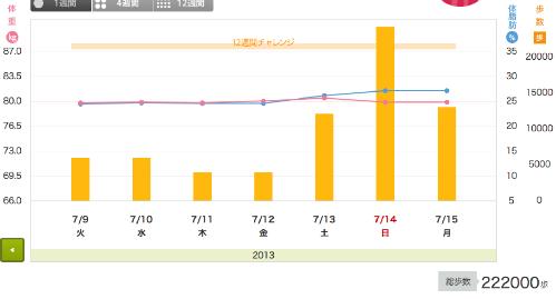スクリーンショット 2013-07-15 21.51.33